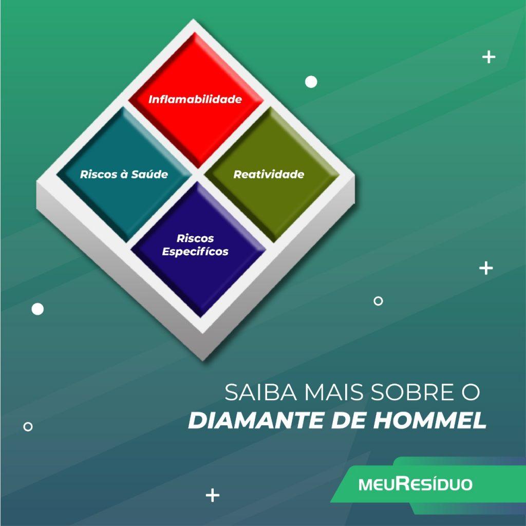 Saiba mais sobre o Diamante de Hommel