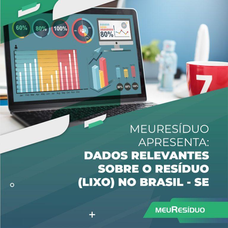 A meuResíduo apresenta: DADOS RELEVANTES SOBRE O RESÍDUO (LIXO) NO BRASIL – SERGIPE